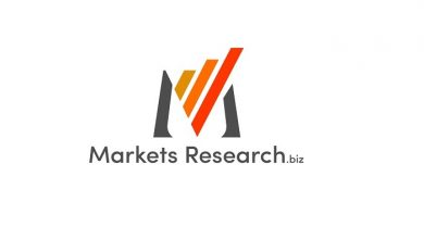 Photo of รับตัวอย่างฟรี Global Pharmaceutical Fill and Finish Outsourcing Market Report 2021-27 | Piramal, Dr.Reddy, Patheon N.V. , Ranbaxy, MabPlex, Wockhardt
