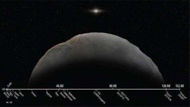 Photo of นักดาราศาสตร์ดาวเคราะห์น้อย Farfarout ค้นพบดาวเคราะห์น้อยที่ไกลที่สุดในระบบสุริยะ |  ดาวเคราะห์น้อยที่อยู่ไกลออกไป: นักดาราศาสตร์พบ 'ฟาร์ฟาร์เอาท์' ซึ่งเป็นร่างกายที่ไกลที่สุดในระบบสุริยะรู้ว่าอะไรเป็นพิเศษ