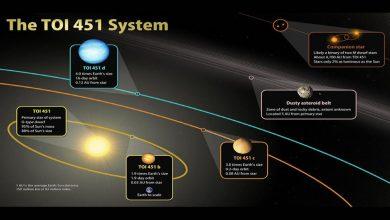 Photo of วิทยาศาสตร์อวกาศ Teenage Sun สามารถให้ข้อมูลเกี่ยวกับประวัติของโลกและระบบสุริยะ |  ระบบสุริยะใหม่: ความหวังของนักวิทยาศาสตร์ดวงอาทิตย์วัยรุ่นสามารถให้ข้อมูลเกี่ยวกับประวัติศาสตร์โลกและระบบสุริยะได้
