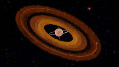 Photo of ระบบ K2-290A นักดาราศาสตร์ค้นหาระบบดาวเคราะห์สองดวงรอบดาวฤกษ์ที่หมุนย้อนกลับ |  Backward Spinning Star: เหตุการณ์หายากในจักรวาล!  ดาวของระบบดาวเคราะห์ทั้งสองดวงนี้กำลังหมุนกลับหัว