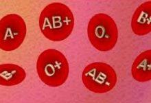Photo of พิมพ์กลุ่มเลือดคนมีแนวโน้มที่จะติดเชื้อโคโรนาไวรัสกล่าวว่าการศึกษาใหม่ |  ผู้ที่มีหมู่เลือด 'A' มีความเสี่ยงต่อการติดเชื้อไวรัสโคโรนามากขึ้น