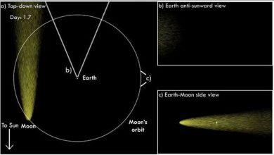 Photo of ดวงจันทร์หางพระจันทร์มีหางและโลกสวมมันเหมือนข่าววิทยาศาสตร์ผ้าพันคอในภาษาฮินดี |  Moon Tail: ปรากฏการณ์ประหลาดของอวกาศ!  หางใหม่ของ Moon ออกมาทุกเดือน Earth สวม scorf