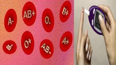 Photo of คนที่มีกรุ๊ปเลือดที่ไม่ใช่ O มีความเสี่ยงสูงต่อการเป็นโรคเบาหวาน |  ผู้ที่ไม่มีหมู่เลือด 'O' มีความเสี่ยงสูงสุดในการเป็นโรคเบาหวาน: การศึกษา