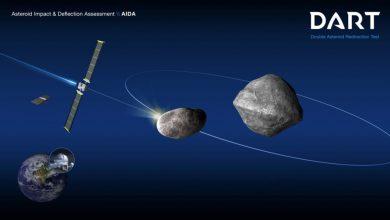Photo of วันเปิดตัวการอัปเดต NASA DART Mission Double Asteroid Redirection สำหรับข่าววิทยาศาสตร์การทดสอบดาวเคราะห์น้อย |  DART Mission: แผนการอันยิ่งใหญ่ของ NASA ในการช่วยโลกจากดาวเคราะห์น้อยอันตรายรู้ว่าภารกิจ DART คืออะไร