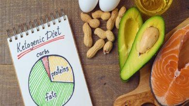Photo of อาหารคีโตมีประโยชน์ต่ออาหารที่ควรรวมและหลีกเลี่ยงในอาหารคีโตเจนิก kya hai samp |  อาหาร Keto: อาหารคีโตทำให้คุณมีสุขภาพดีโดยการลดน้ำหนักได้อย่างไร?  เรียนรู้ประโยชน์และอาหารที่เกี่ยวข้อง
